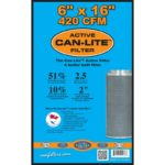 Can-Lite 6 x 16 Mini